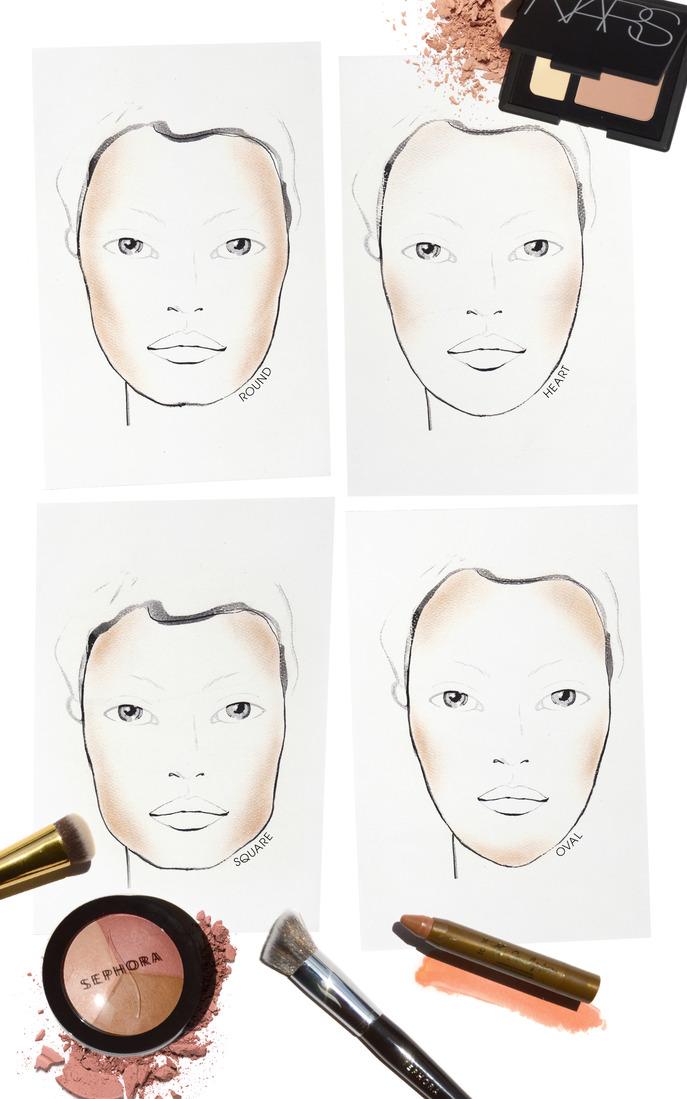 sephora-faceshape-contouring